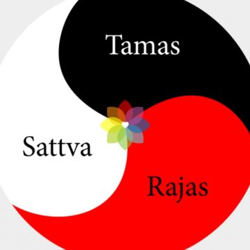 Gunas – The primary colours of personality